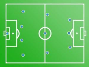 Napoli 4-3-3 Europeo