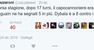 Zazzaroni classifica capocannonieri Serie A