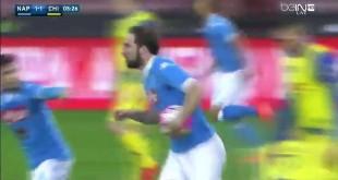 video Highlights Napoli – Chievo 3 ??? 1